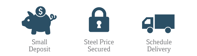 Lock In Your Steel Building Price: Small Deposit. Steel Price Secured. Schedule Delivery.